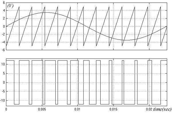 slika2_audiopojacavaci_klase_d_baza_znanja_elektronika_automatika.rs.jpg