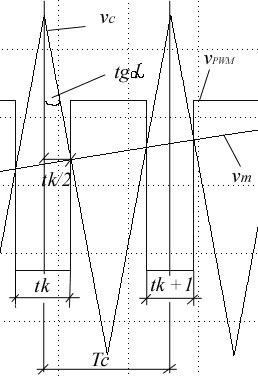 slika3_audiopojacavaci_klase_d_baza_znanja_elektronika_automatika.rs.jpg