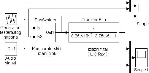 slika4_audiopojacavaci_klase_d_baza_znanja_elektronika_automatika.rs.jpg