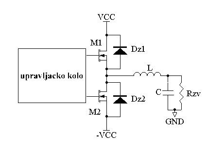 slika5_audiopojacavaci_klase_d_baza_znanja_elektronika_automatika.rs.jpg