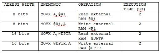 tabela2_asemler_asemblersko_programiranje_intel8051_mikrokontroleri_tutorijali_automatika.rs.jpg
