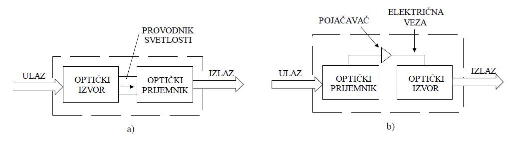 baza_znanja_senzori_baumer_s_long_range_parcon_optical_sensor_senzori_elektronika_robotika_pneumatika_automatika.rs_2.jpg
