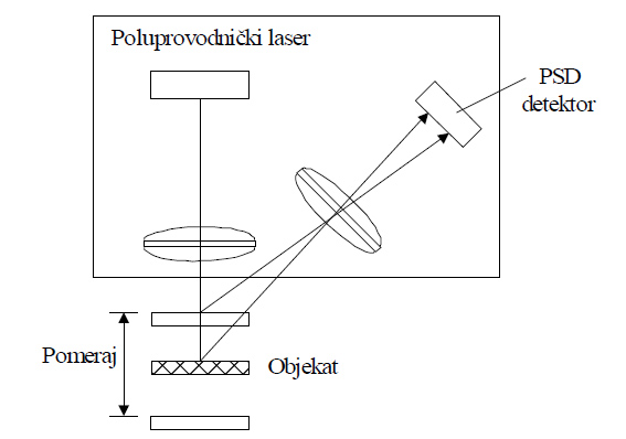 baza_znanja_senzori_baumer_s_long_range_parcon_optical_sensor_senzori_elektronika_robotika_pneumatika_automatika.rs_3.jpg