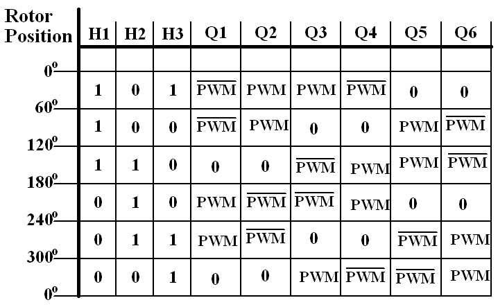 bldc_motor_jednosmerni_motor_dc_motor_elektronika_projekti_mehatronika_automatika.rs_5.jpg