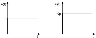 formule2_drajveri_za_upravljanje_dc_motorom_pid_regulacija_elektronika_projekti_automatika.rs.jpg