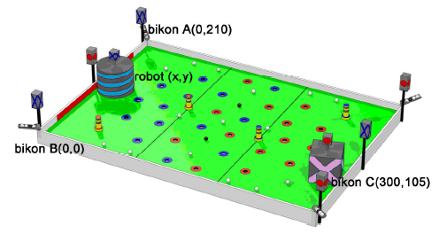eurobot-srbija_2010_mehatronika_autobot_bikoni_ultrazvucni_spektar_senzori__automatika.rs_2.jpg