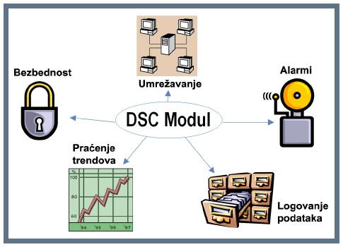 national_instruments_labview_scada_plc_uno_lux_ns_elektronika_ethernet_komunikacija_upravljanje_procesima_teorija_uravljanja_automatika.rs_4.jpg
