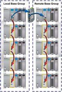 productivity_3000_automationdirect_pac_baza_znanja_programabilno_automatski_kontroler_upravljanje_procesima_automatika.rs.jpg