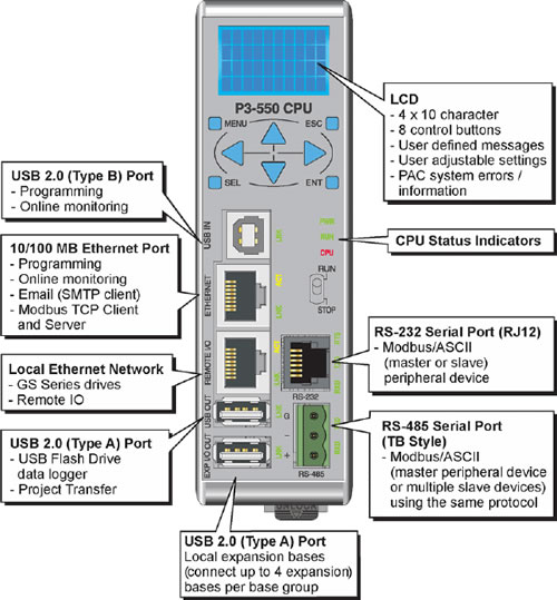 productivity_3000_automationdirect_pac_baza_znanja_programabilno_automatski_kontroler_upravljanje_procesima_automatika.rs_2.jpg