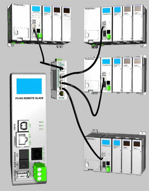 productivity_3000_automationdirect_pac_baza_znanja_programabilno_automatski_kontroler_upravljanje_procesima_automatika.rs_4.jpg