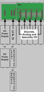 productivity_3000_automationdirect_pac_baza_znanja_programabilno_automatski_kontroler_upravljanje_procesima_automatika.rs_6.jpg
