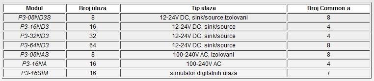 productivity_3000_automationdirect_pac_baza_znanja_programabilno_automatski_kontroler_upravljanje_procesima_automatika.rs_tab1.jpg