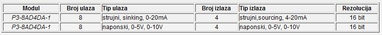 productivity_3000_automationdirect_pac_baza_znanja_programabilno_automatski_kontroler_upravljanje_procesima_automatika.rs_tab5.jpg