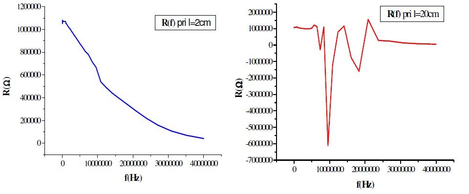 impedance_analayzer_hp4194_projekti_elektronika_merenje_impedanse_automatika.rs_4.jpg