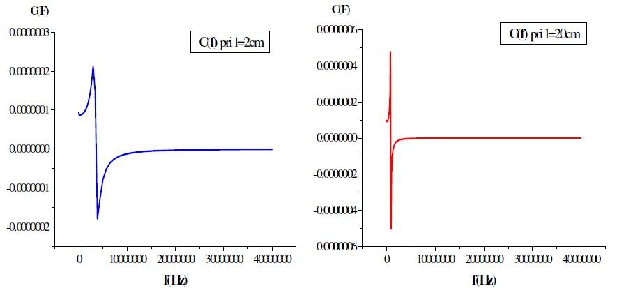 impedance_analayzer_hp4194_projekti_elektronika_merenje_impedanse_automatika.rs_5.jpg