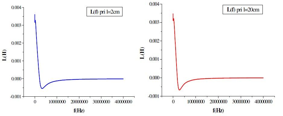 impedance_analayzer_hp4194_projekti_elektronika_merenje_impedanse_automatika.rs_6.jpg