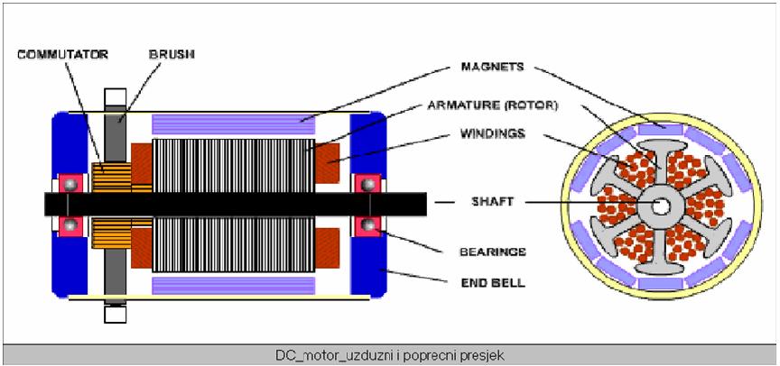 projekti_cd_motor_maxon_h_most_drajver_elektoronika_programiranje_mikrokontrolera_pic16f877_ftn_novi_sad_katedra_za_elektroniku_automatika.rs_3.jpg