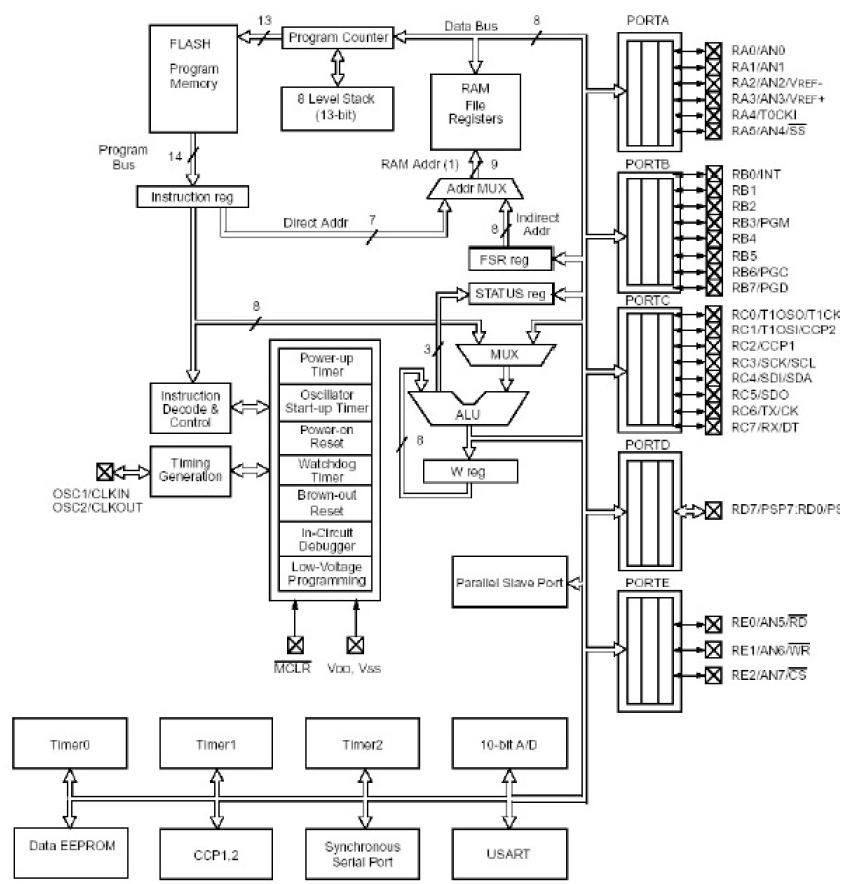 projekti_cd_motor_maxon_h_most_drajver_elektoronika_programiranje_mikrokontrolera_pic16f877_ftn_novi_sad_katedra_za_elektroniku_automatika.rs_5.jpg