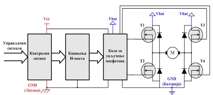 projekti_cd_motor_maxon_h_most_drajver_elektoronika_programiranje_mikrokontrolera_pic16f877_ftn_novi_sad_katedra_za_elektroniku_automatika.rs_7.jpg