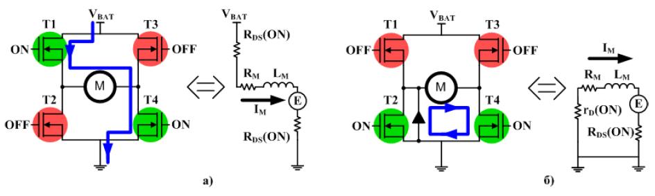 projekti_cd_motor_maxon_h_most_drajver_elektoronika_programiranje_mikrokontrolera_pic16f877_ftn_novi_sad_katedra_za_elektroniku_automatika.rs_8.jpg