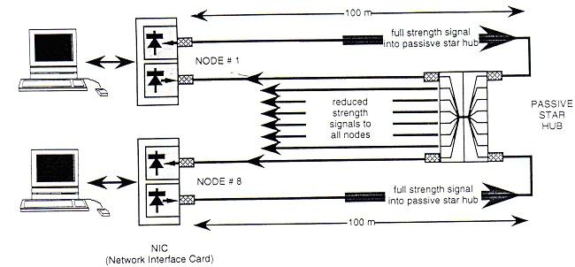slika2_optiki_kablovi_baza_znanja_obrada_signala_automatika.rs.jpg