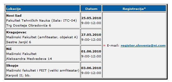 registracija_national_instruments_srbija_slovenija_seminari_novi_sad_lab_view_senzori_automatika.rs.jpg