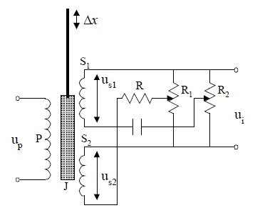slika5_lvdt_senzori_baza_znanja_senzori_automatika.rs.jpg