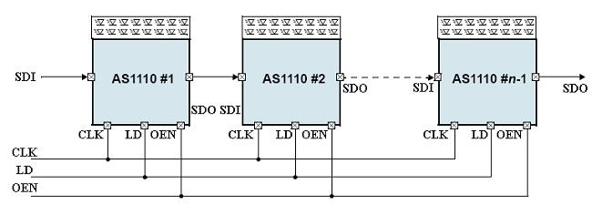 slika5_prikazivanje_podataka_na_udaljenom_displeju_primenom_gsm_projekti_automatika.rs.jpg