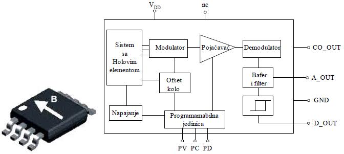 1sa-1v_holov_senzor_senzori_elektronika_baza_znanja_automatika_robotika_automatika.rs.jpg