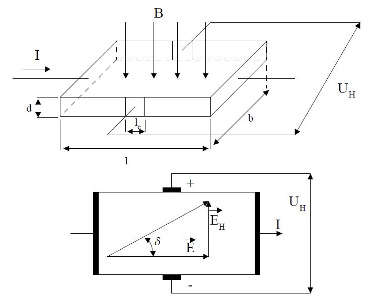 holov_senzor_senzori_elektronika_baza_znanja_automatika_robotika_automatika.rs.jpg