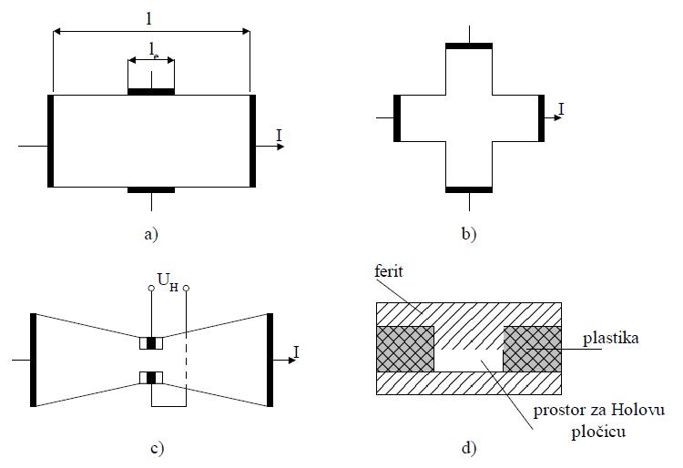holov_senzor_senzori_elektronika_baza_znanja_automatika_robotika_automatika.rs_2.jpg