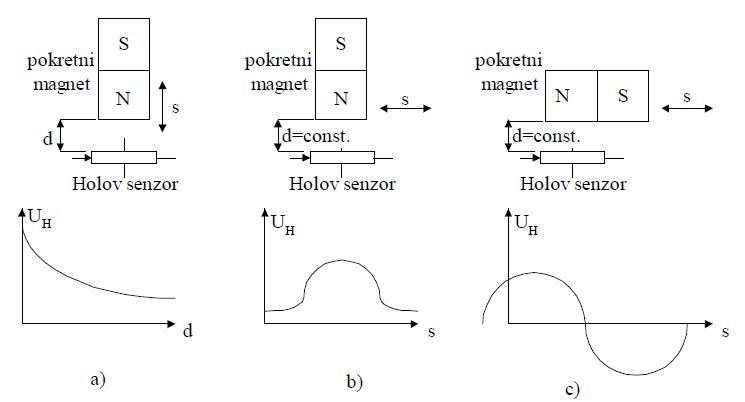 holov_senzor_senzori_elektronika_baza_znanja_automatika_robotika_automatika.rs_3.jpg