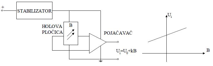 integrisani_linearni_holov_senzor_senzori_elektronika_baza_znanja_automatika_robotika_automatika.rs.jpg