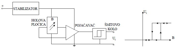integrisani_impulsni_holov_senzor_senzori_elektronika_baza_znanja_automatika_robotika_automatika.rs.jpg