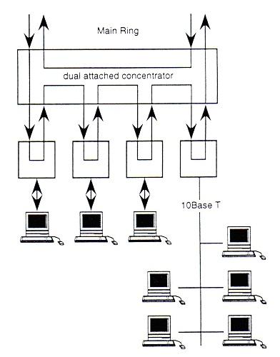 slika10_standardizovani_sistemi_i_mreze_sa_optickim_vlaknima_baza_znanja_obrada_signala_automatika.rs.jpg