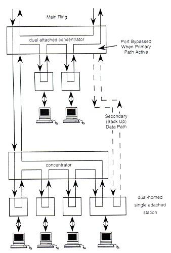 slika12_standardizovani_sistemi_i_mreze_sa_optickim_vlaknima_baza_znanja_obrada_signala_automatika.rs.jpg