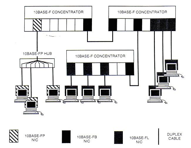 slika1_standardizovani_sistemi_i_mreze_sa_optickim_vlaknima_baza_znanja_obrada_signala_automatika.rs.jpg