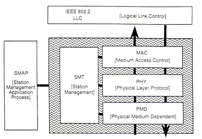slika2_standardizovani_sistemi_i_mreze_sa_optickim_vlaknima_baza_znanja_obrada_signala_automatika.rs.jpg