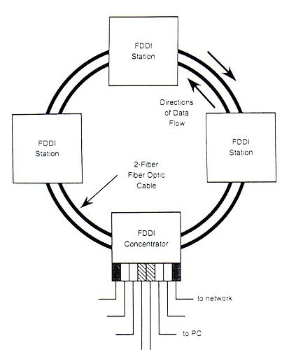 slika3_standardizovani_sistemi_i_mreze_sa_optickim_vlaknima_baza_znanja_obrada_signala_automatika.rs.jpg