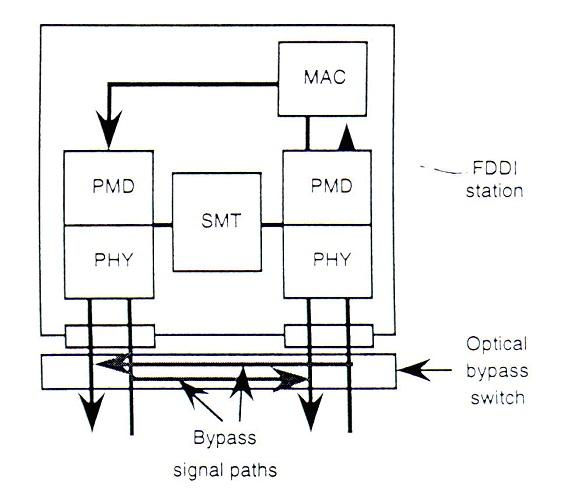 slika6_standardizovani_sistemi_i_mreze_sa_optickim_vlaknima_baza_znanja_obrada_signala_automatika.rs.jpg