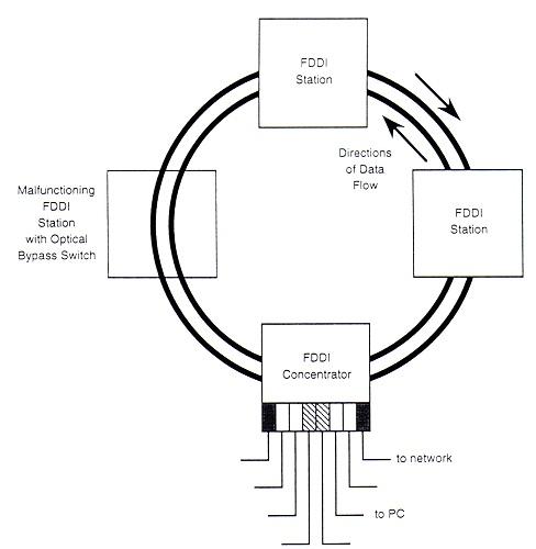 slika7_standardizovani_sistemi_i_mreze_sa_optickim_vlaknima_baza_znanja_obrada_signala_automatika.rs.jpg