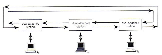 slika9_standardizovani_sistemi_i_mreze_sa_optickim_vlaknima_baza_znanja_obrada_signala_automatika.rs.jpg