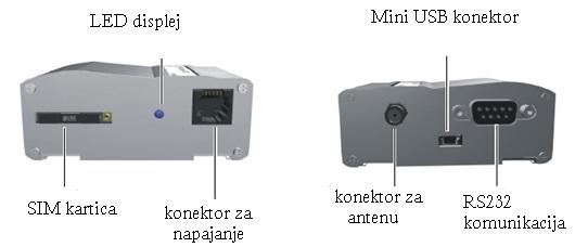 slika1_upravljanje_putem_sms_projekti_automatika.rs.jpg
