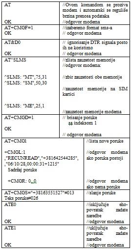 tabela1_upravljanje_putem_sms_projekti_automatika.rs.jpg
