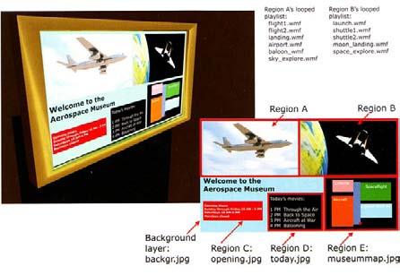 slika2_digitalni_reklamni_panoi_baza_znanja_automatika.rs.jpg