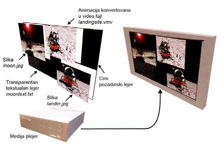 slika3_digitalni_reklamni_panoi_baza_znanja_automatika.rs.jpg