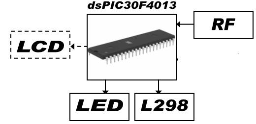 5_upravljanje_dc_motorima_preko_rf_komunikacije_elektronika_projekti_automatika.rs.jpg