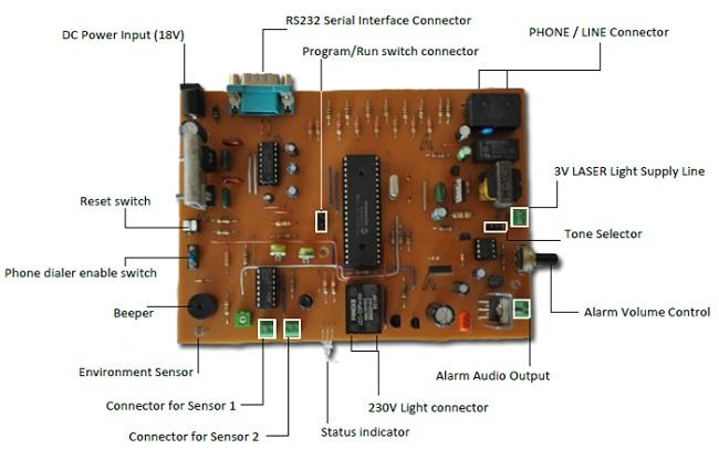 slika1_programabilni_kucni_sigurnosni_alarmni_sistem_projekti_elektronika_automatika.rs.jpg