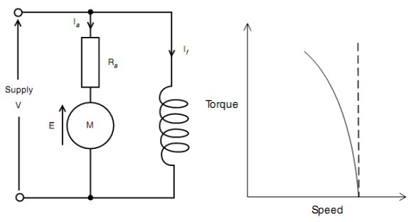 slika2_dc_elektromotori_baza_znanja_automatika.rs.jpg