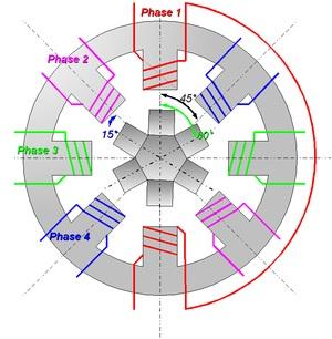 slika6_dc_elektromotori_baza_znanja_automatika.rs.jpg